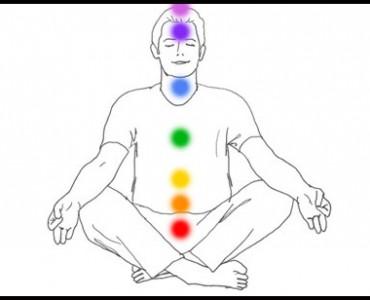 Kundalini Yoga and Chakras
